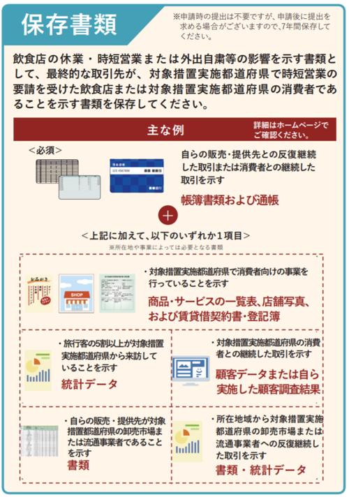 月次支援金保存書類(熊本市東区/行政書士/湯上裕盛)