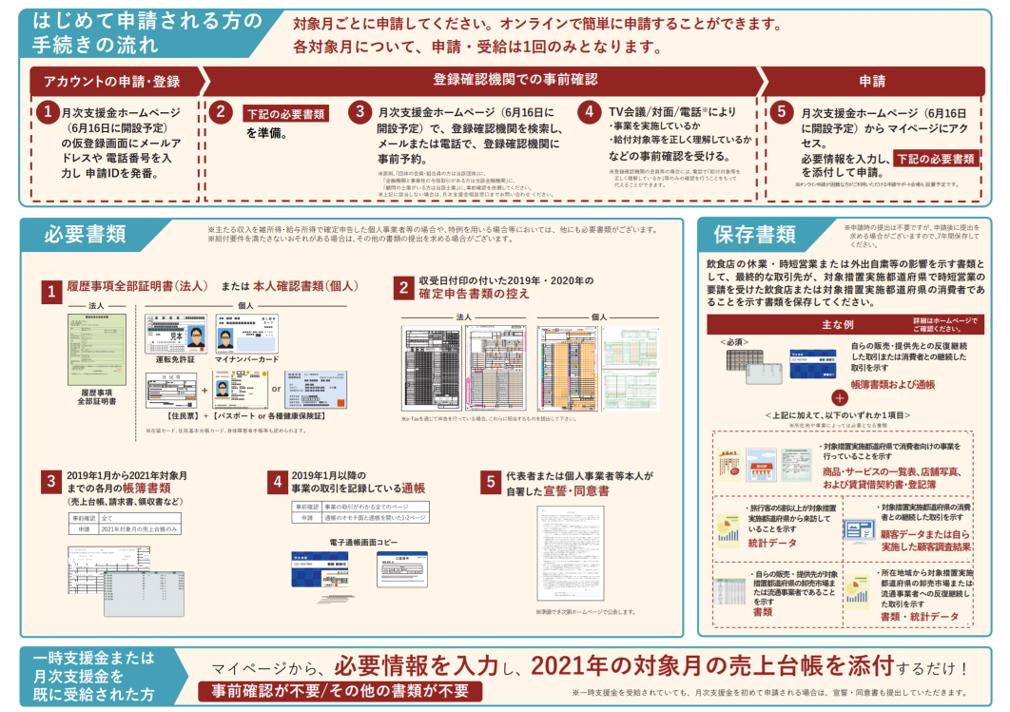 月次支援金パンフレット2(熊本市東区/行政書士/湯上裕盛)