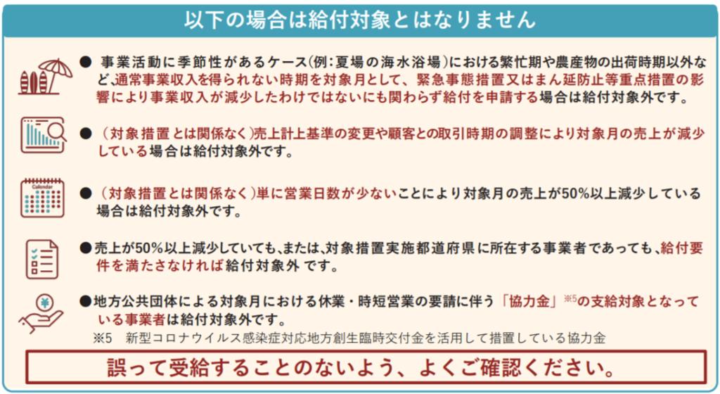 月次支援金給付対象外の具体例(熊本市東区/行政書士/湯上裕盛)